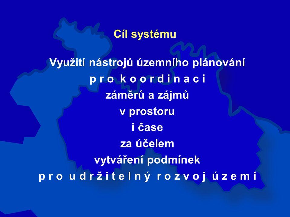 2.úloha - Pořizování ÚAP – vývoj systému VK EO územně RO plánovací TR činnosti ID prostřednictvím KI tvorby ÁN typových LA ÚAP_K NC ÍE
