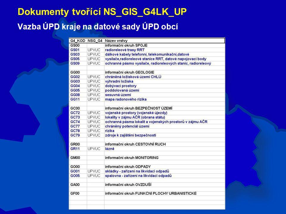 Dokumenty tvořící NS_GIS_G4LK_UP Vazba ÚPD kraje na datové sady ÚPD obcí