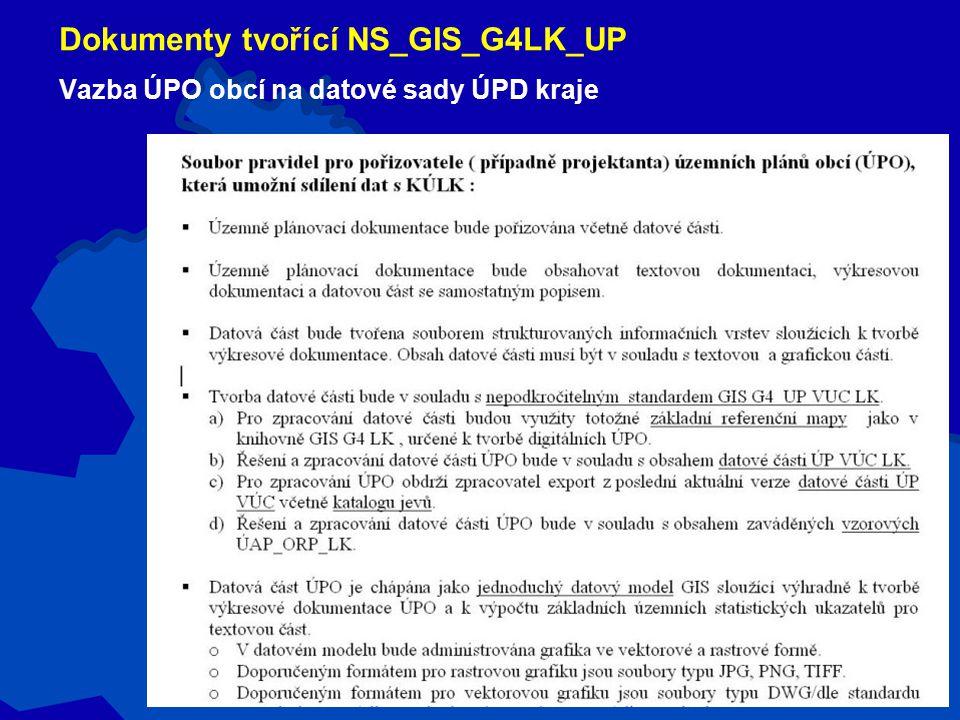 Dokumenty tvořící NS_GIS_G4LK_UP Vazba ÚPO obcí na datové sady ÚPD kraje
