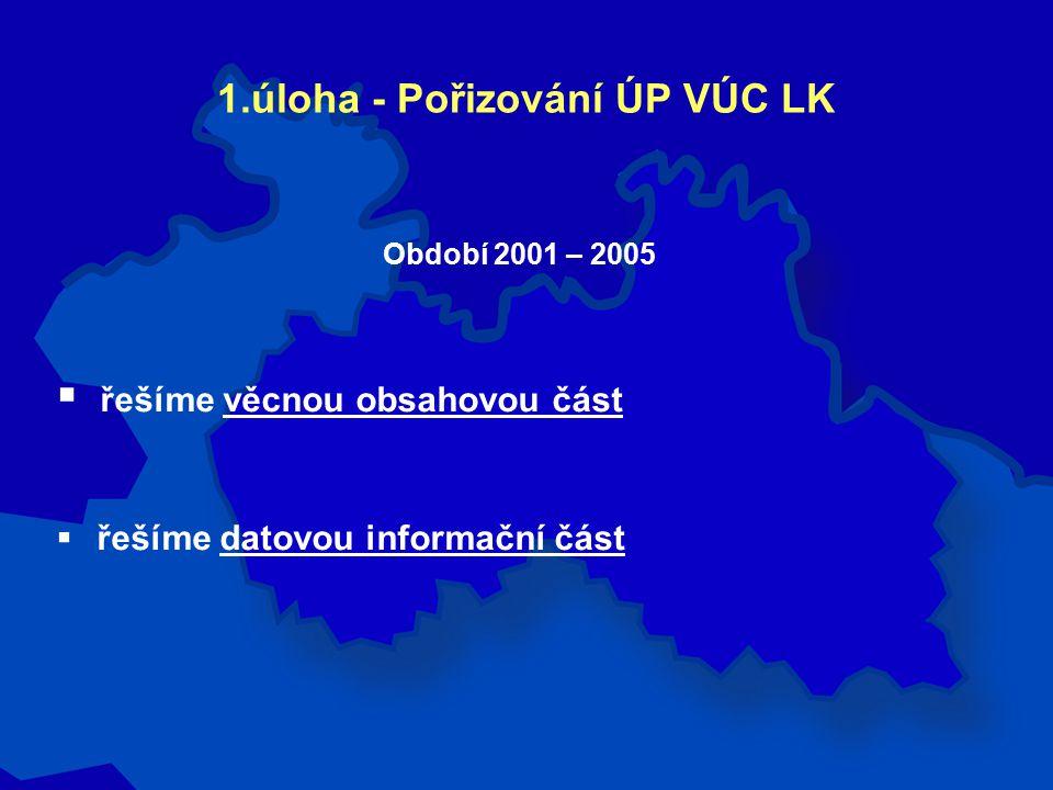1.úloha - Pořizování ÚP VÚC LK Období 2001 – 2005  řešíme věcnou obsahovou část  řešíme datovou informační část