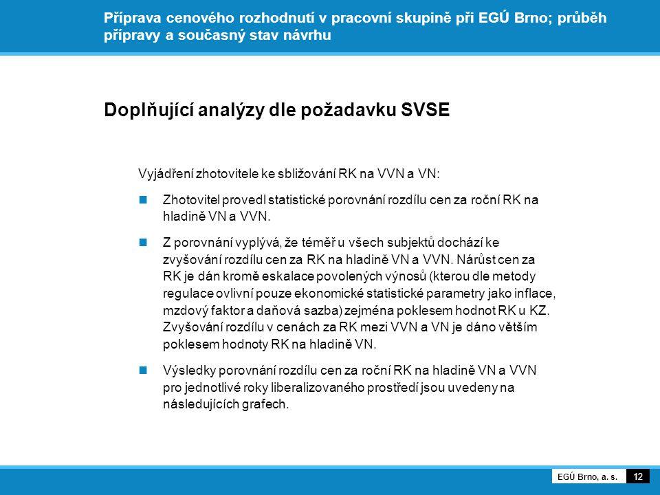 Příprava cenového rozhodnutí v pracovní skupině při EGÚ Brno; průběh přípravy a současný stav návrhu Doplňující analýzy dle požadavku SVSE Vyjádření zhotovitele ke sbližování RK na VVN a VN: Zhotovitel provedl statistické porovnání rozdílu cen za roční RK na hladině VN a VVN.
