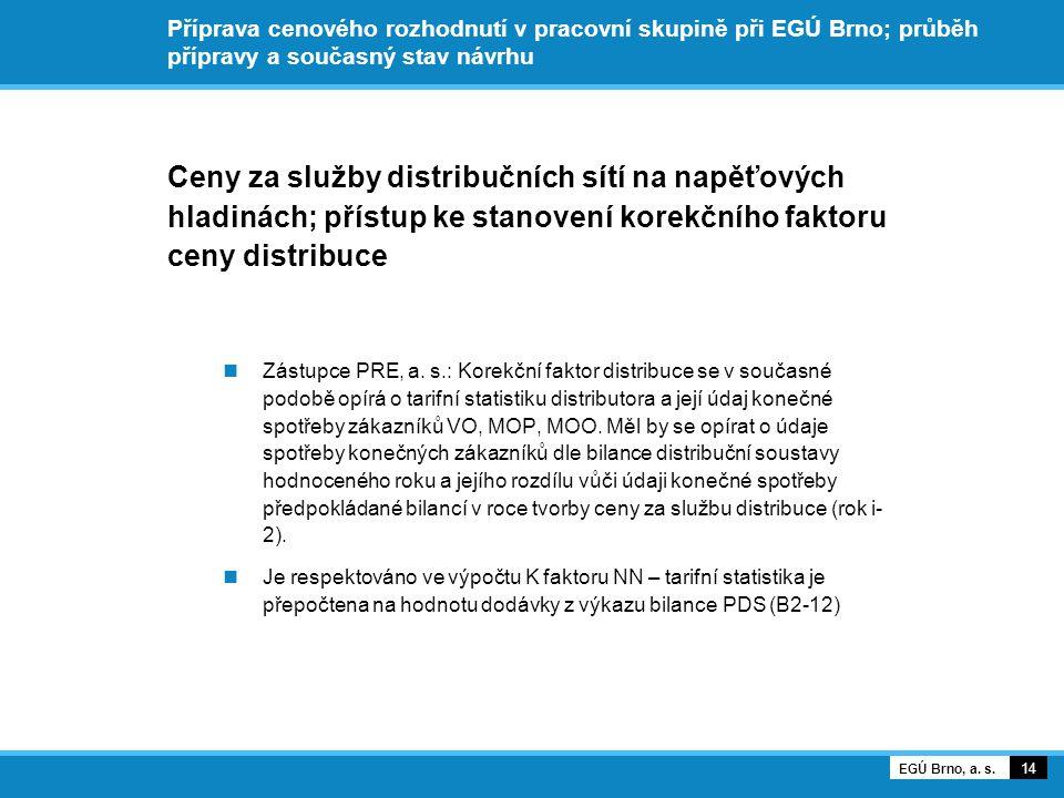 Ceny za služby distribučních sítí na napěťových hladinách; přístup ke stanovení korekčního faktoru ceny distribuce Zástupce PRE, a.