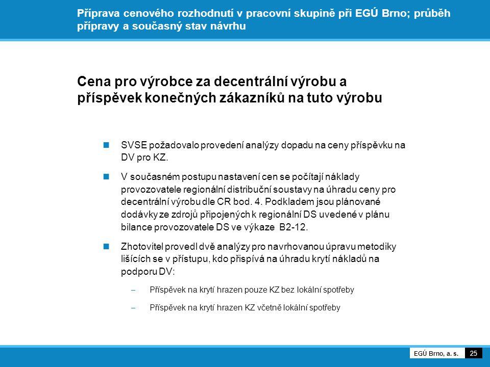 Příprava cenového rozhodnutí v pracovní skupině při EGÚ Brno; průběh přípravy a současný stav návrhu Cena pro výrobce za decentrální výrobu a příspěvek konečných zákazníků na tuto výrobu SVSE požadovalo provedení analýzy dopadu na ceny příspěvku na DV pro KZ.