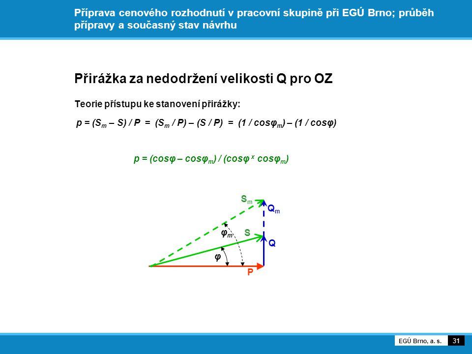 φ Příprava cenového rozhodnutí v pracovní skupině při EGÚ Brno; průběh přípravy a současný stav návrhu Přirážka za nedodržení velikosti Q pro OZ Teorie přístupu ke stanovení přirážky: 31 EGÚ Brno, a.