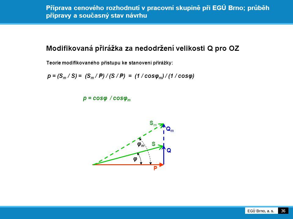 φ Příprava cenového rozhodnutí v pracovní skupině při EGÚ Brno; průběh přípravy a současný stav návrhu Modifikovaná přirážka za nedodržení velikosti Q pro OZ Teorie modifikovaného přístupu ke stanovení přirážky: 36 EGÚ Brno, a.