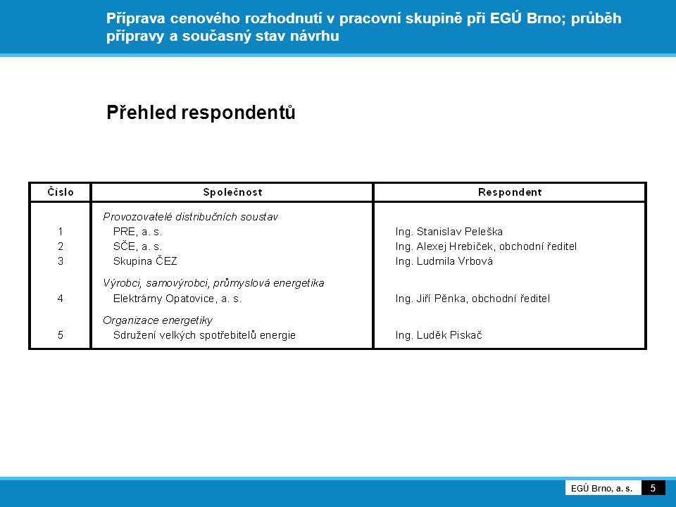 Příprava cenového rozhodnutí v pracovní skupině při EGÚ Brno; průběh přípravy a současný stav návrhu Přehled respondentů 5 EGÚ Brno, a.