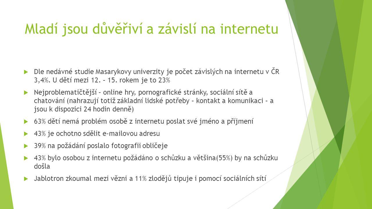 Mladí jsou důvěřiví a závislí na internetu  Dle nedávné studie Masarykovy univerzity je počet závislých na internetu v ČR 3,4%. U dětí mezi 12. – 15.