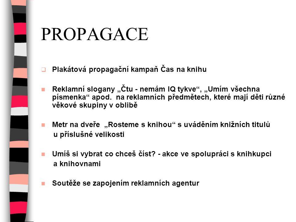 """PROPAGACE  Plakátová propagační kampaň Čas na knihu Reklamní slogany """"Čtu - nemám IQ tykve , """"Umím všechna písmenka apod."""