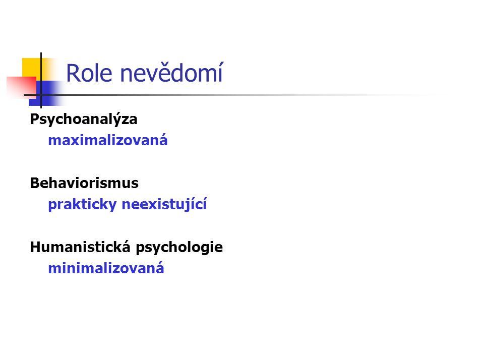 Role nevědomí Psychoanalýza maximalizovaná Behaviorismus prakticky neexistující Humanistická psychologie minimalizovaná