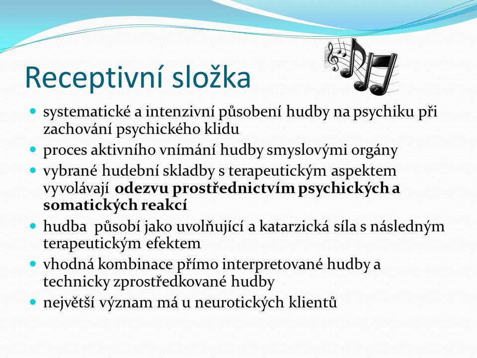 Receptivní složka systematické a intenzivní působení hudby na psychiku při zachování psychického klidu proces aktivního vnímání hudby smyslovými orgán
