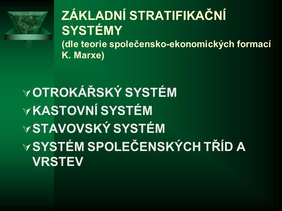 ZÁKLADNÍ STRATIFIKAČNÍ SYSTÉMY (dle teorie společensko-ekonomických formací K. Marxe)  OTROKÁŘSKÝ SYSTÉM  KASTOVNÍ SYSTÉM  STAVOVSKÝ SYSTÉM  SYSTÉ