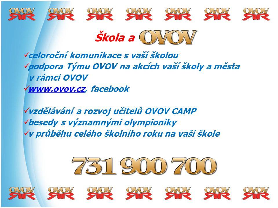 Škola a celoroční komunikace s vaší školou podpora Týmu OVOV na akcích vaší školy a města v rámci OVOV www.ovov.cz, facebook www.ovov.cz vzdělávání a