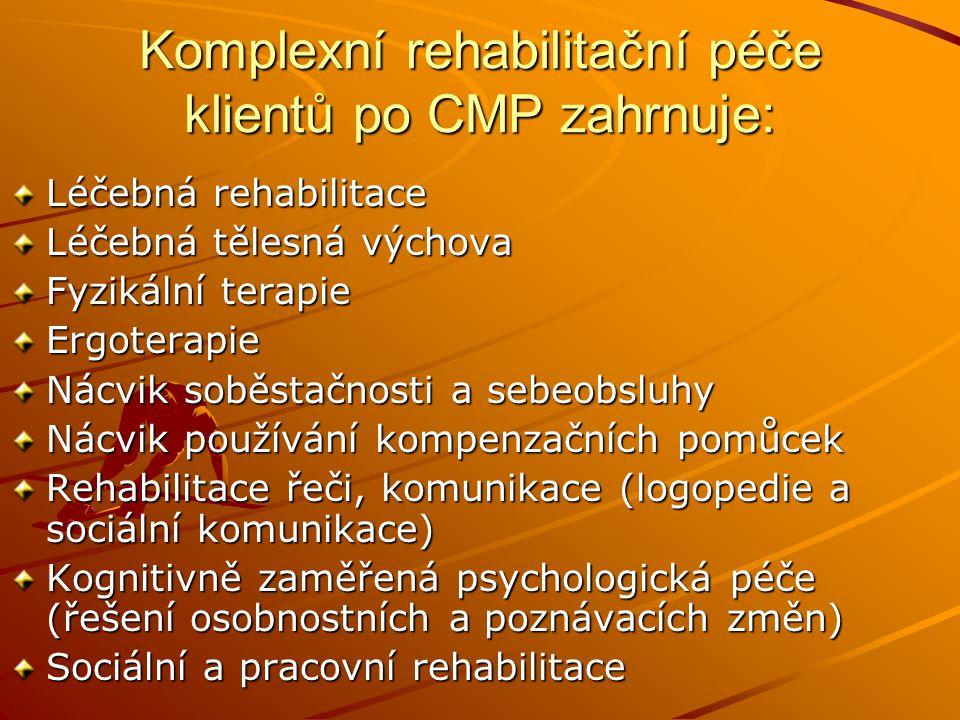 Komplexní rehabilitační péče klientů po CMP zahrnuje: Léčebná rehabilitace Léčebná tělesná výchova Fyzikální terapie Ergoterapie Nácvik soběstačnosti