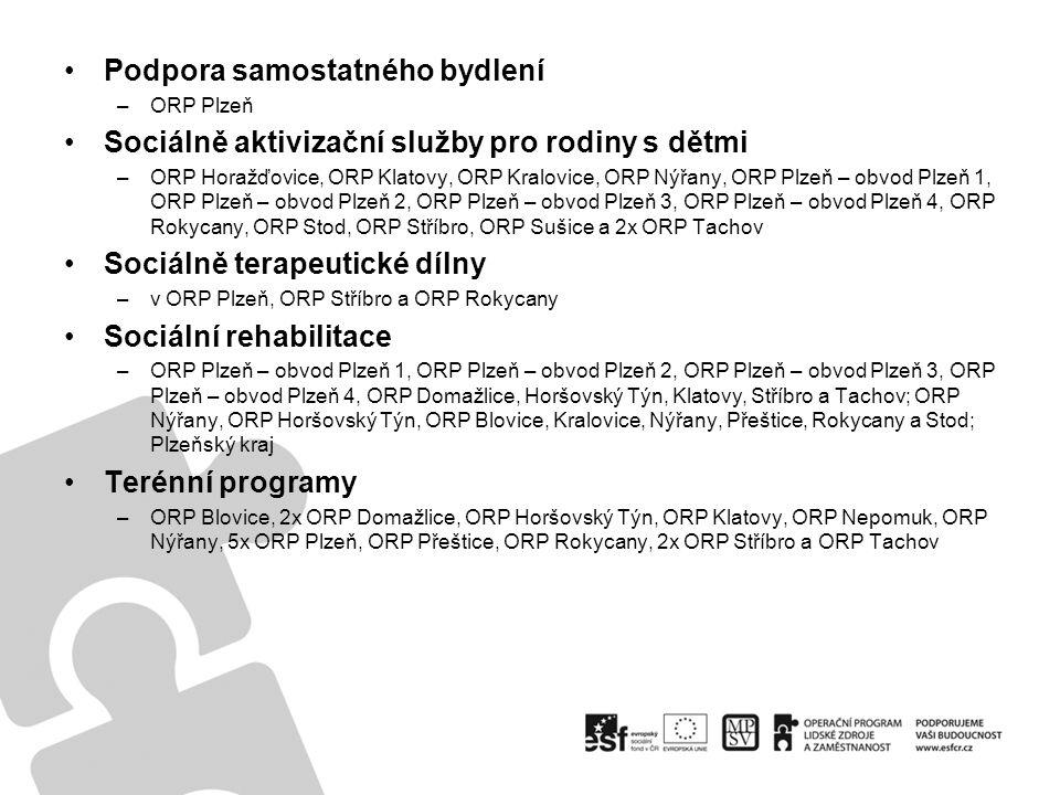 Podpora samostatného bydlení –ORP Plzeň Sociálně aktivizační služby pro rodiny s dětmi –ORP Horažďovice, ORP Klatovy, ORP Kralovice, ORP Nýřany, ORP P