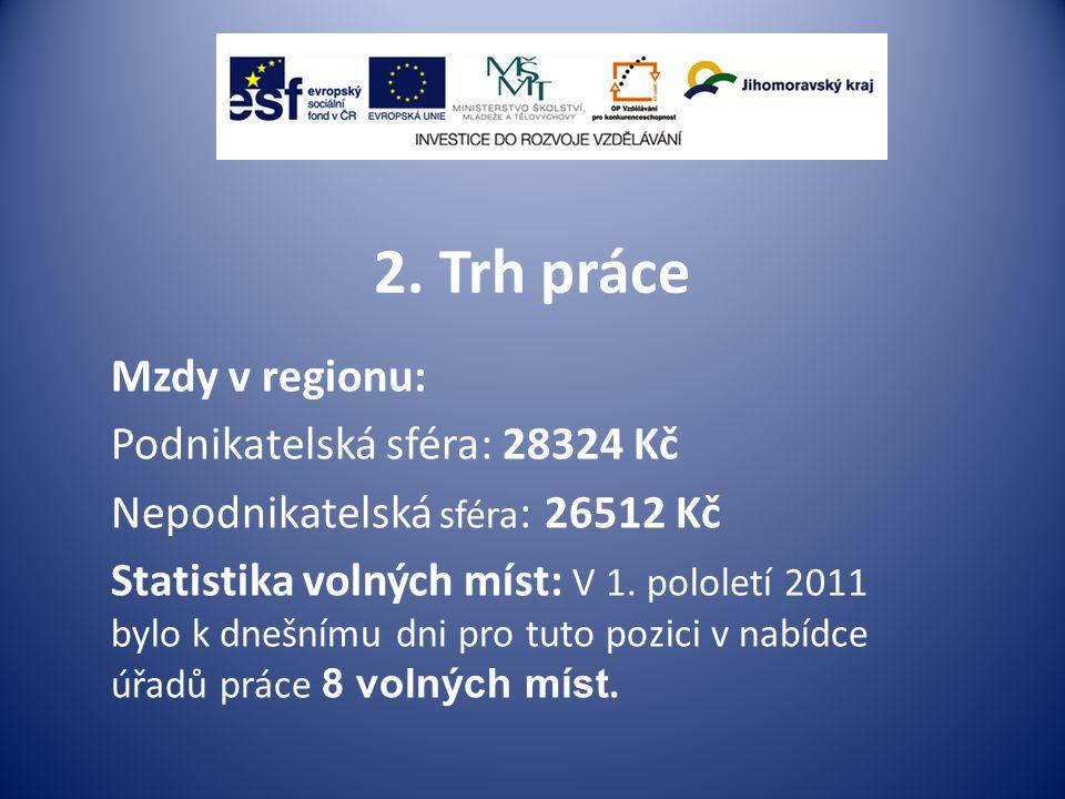 2. Trh práce Mzdy v regionu: Podnikatelská sféra: 28324 Kč Nepodnikatelská sféra : 26512 Kč Statistika volných míst: V 1. pololetí 2011 bylo k dnešním