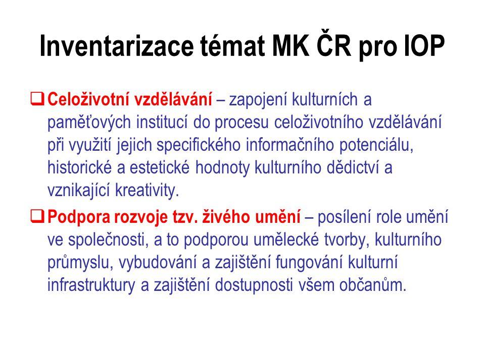Inventarizace témat MK ČR pro IOP  Celoživotní vzdělávání – zapojení kulturních a paměťových institucí do procesu celoživotního vzdělávání při využití jejich specifického informačního potenciálu, historické a estetické hodnoty kulturního dědictví a vznikající kreativity.