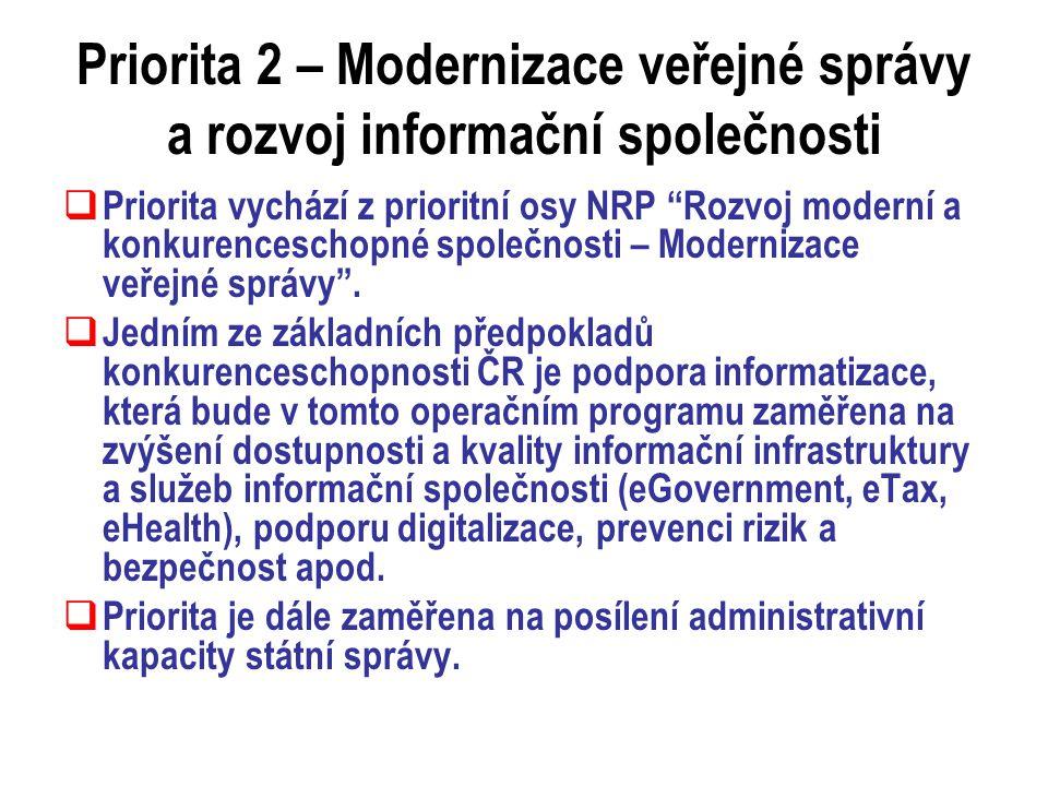 Priorita 2 – Modernizace veřejné správy a rozvoj informační společnosti  Priorita vychází z prioritní osy NRP Rozvoj moderní a konkurenceschopné společnosti – Modernizace veřejné správy .