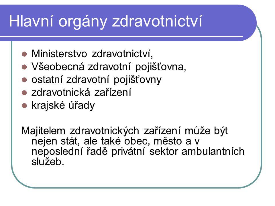 Hlavní orgány zdravotnictví Ministerstvo zdravotnictví, Všeobecná zdravotní pojišťovna, ostatní zdravotní pojišťovny zdravotnická zařízení krajské úřa