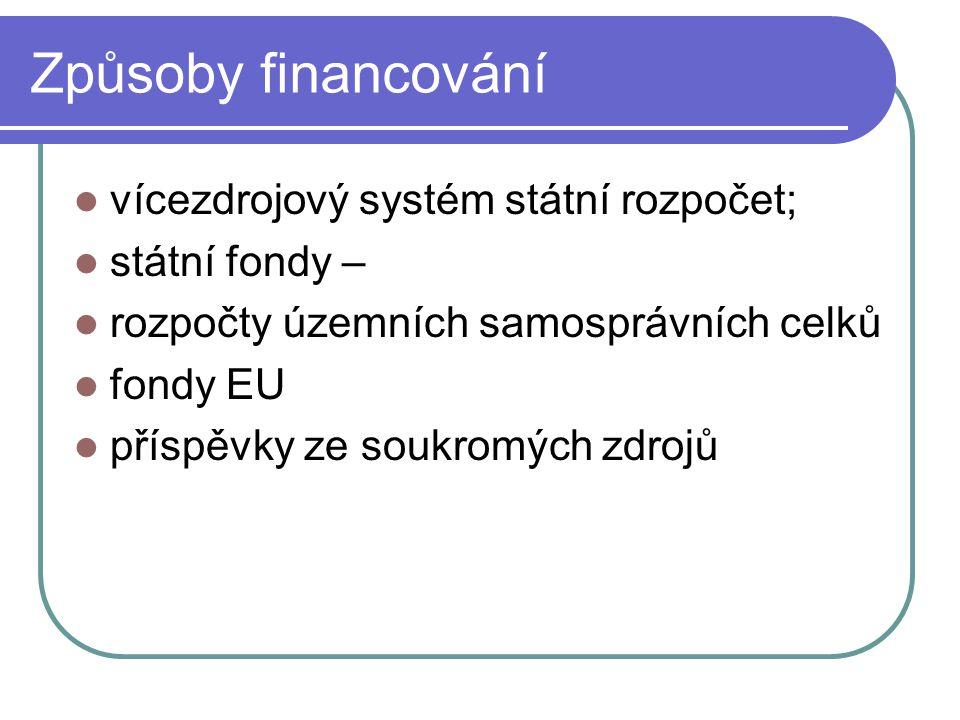 Způsoby financování vícezdrojový systém státní rozpočet; státní fondy – rozpočty územních samosprávních celků fondy EU příspěvky ze soukromých zdrojů