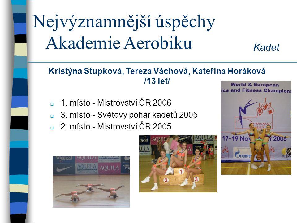Nejvýznamnější úspěchy Akademie aerobiku ….