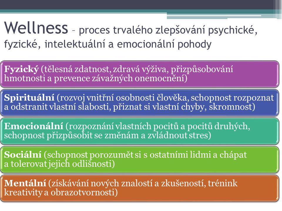 Wellness – proces trvalého zlepšování psychické, fyzické, intelektuální a emocionální pohody Fyzický (tělesná zdatnost, zdravá výživa, přizpůsobování
