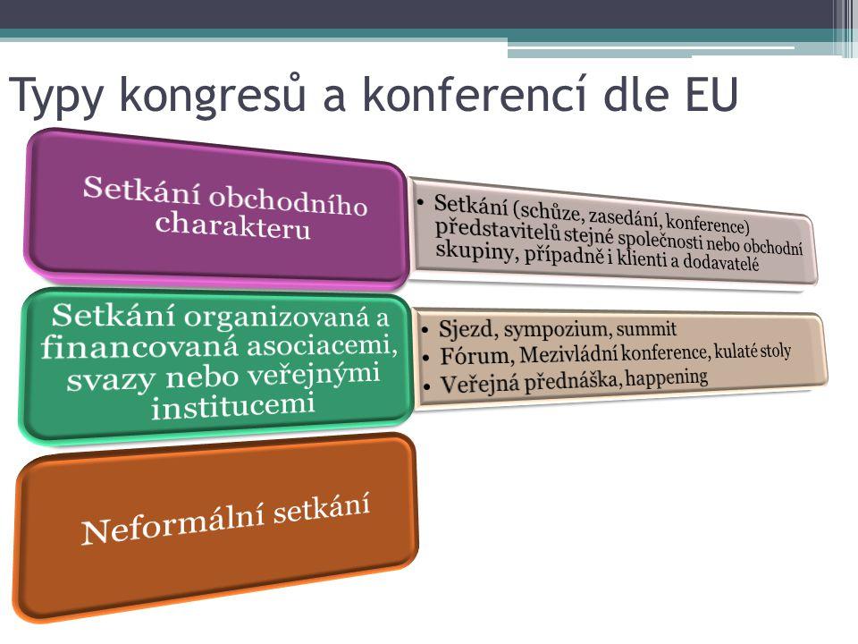 Odkazy Služby v našich službách (cyklus České televize) Kongresová turistika http://www.ceskatelevize.cz/porady/10246607396-sluzby-v- nasich-sluzbach-plus/209572231220014-incentivni-cestovni- ruch/ Wellness - http://www.ceskatelevize.cz/porady/10236094246-sluzby-v- nasich-sluzbach/209572231220110-wellness/ http://www.ceskatelevize.cz/porady/10236094246-sluzby-v- nasich-sluzbach/209572231220110-wellness/ Lázně http://www.ceskatelevize.cz/porady/10246607396-sluzby-v- nasich-sluzbach-plus/209572231220009-lazne/