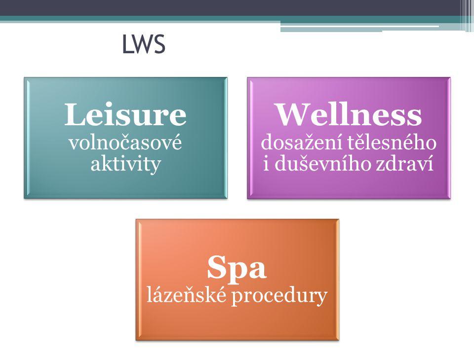 LWS Leisure volnočasové aktivity Wellness dosažení tělesného i duševního zdraví Spa lázeňské procedury