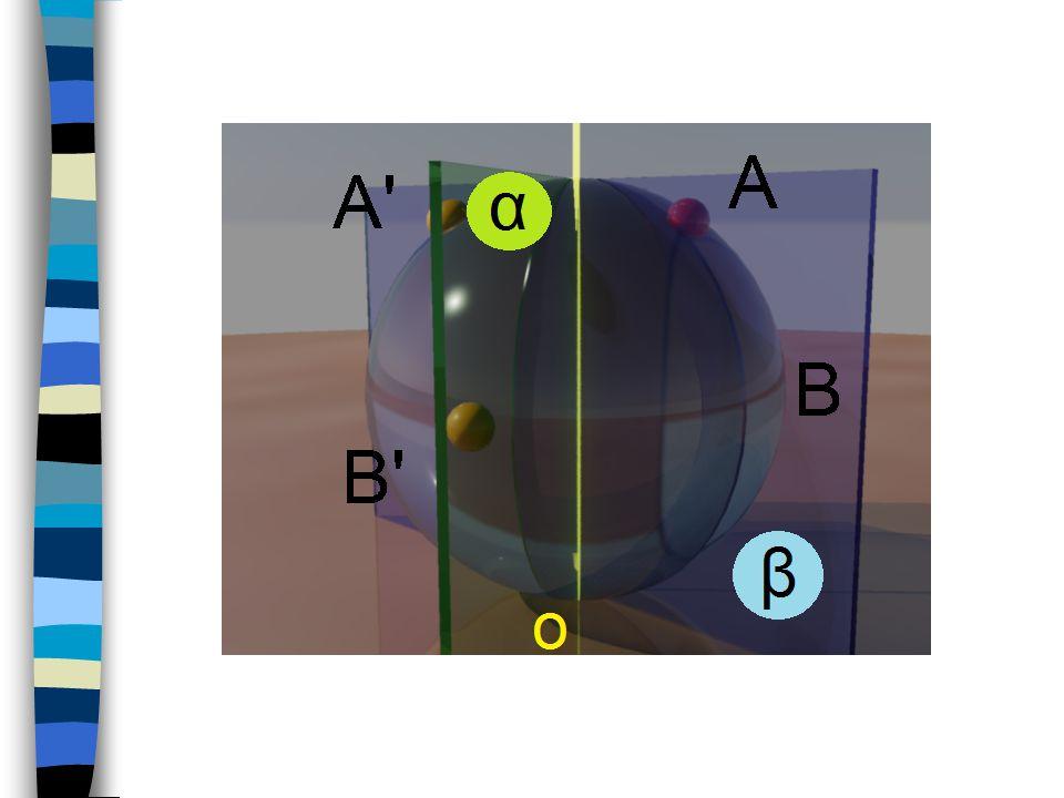 Matematický popis  Moment hybnosti  Moment setrvačnosti (obruč)  Moment síly