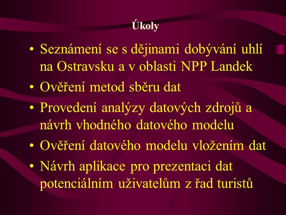 Úkoly Seznámení se s dějinami dobývání uhlí na Ostravsku a v oblasti NPP Landek Ověření metod sběru dat Provedení analýzy datových zdrojů a návrh vhod