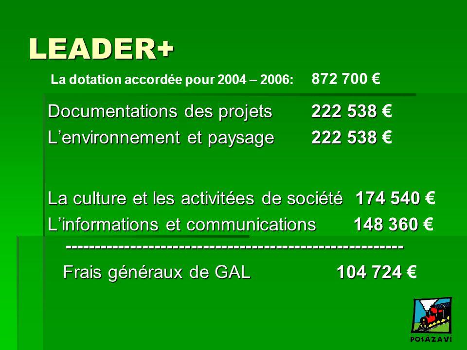 LEADER+ Documentations des projets 222 538 Documentations des projets 222 538 € L'environnement et paysage 222 538 L'environnement et paysage 222 538