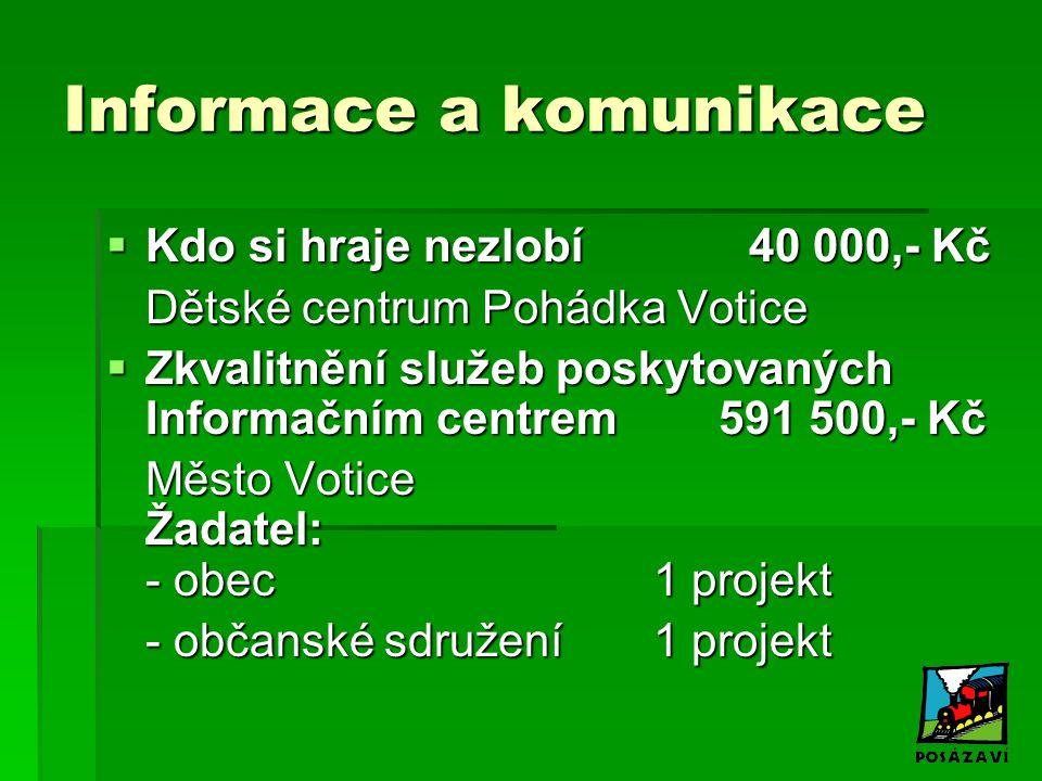 Informace a komunikace  Kdo si hraje nezlobí 40 000,- Kč Dětské centrum Pohádka Votice  Zkvalitnění služeb poskytovaných Informačním centrem 591 500