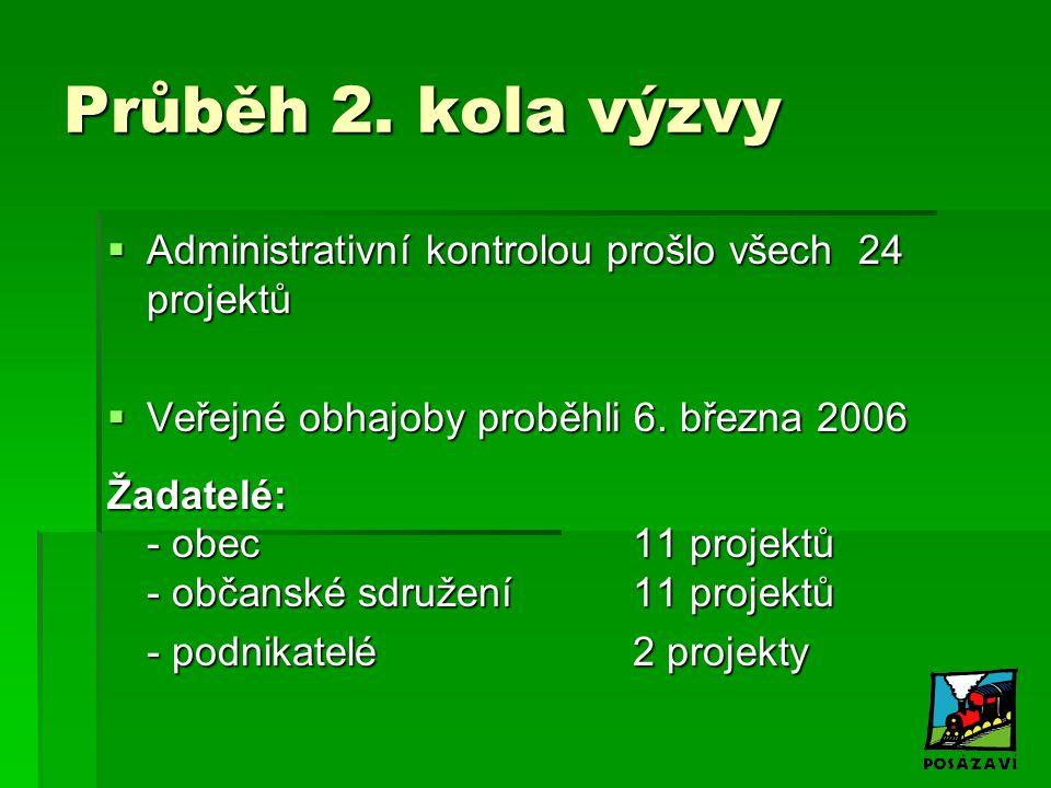 Průběh 2. kola výzvy  Administrativní kontrolou prošlo všech 24 projektů  Veřejné obhajoby proběhli 6. března 2006 Žadatelé: - obec11 projektů - obč