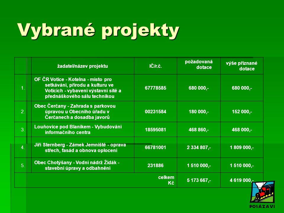 Vybrané projekty žadatel/název projektuIČ/r.č. požadovaná dotace výše přiznané dotace 1. OF ČR Votice - Kotelna - místo pro setkávání, přírodu a kultu