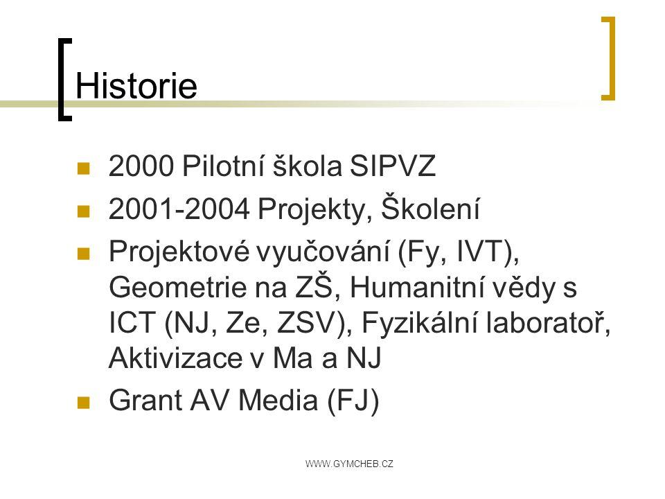 Historie 2000 Pilotní škola SIPVZ 2001-2004 Projekty, Školení Projektové vyučování (Fy, IVT), Geometrie na ZŠ, Humanitní vědy s ICT (NJ, Ze, ZSV), Fyz