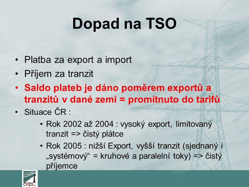 """Dopad na TSO Platba za export a import Příjem za tranzit Saldo plateb je dáno poměrem exportů a tranzitů v dané zemi = promítnuto do tarifů Situace ČR : Rok 2002 až 2004 : vysoký export, limitovaný tranzit => čistý plátce Rok 2005 : nižší Export, vyšší tranzit (sjednaný i """"systémový = kruhové a paralelní toky) => čistý příjemce"""