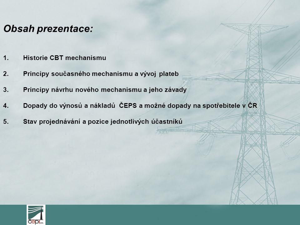 Obsah prezentace: 1.Historie CBT mechanismu 2.Principy současného mechanismu a vývoj plateb 3.Principy návrhu nového mechanismu a jeho závady 4.Dopady