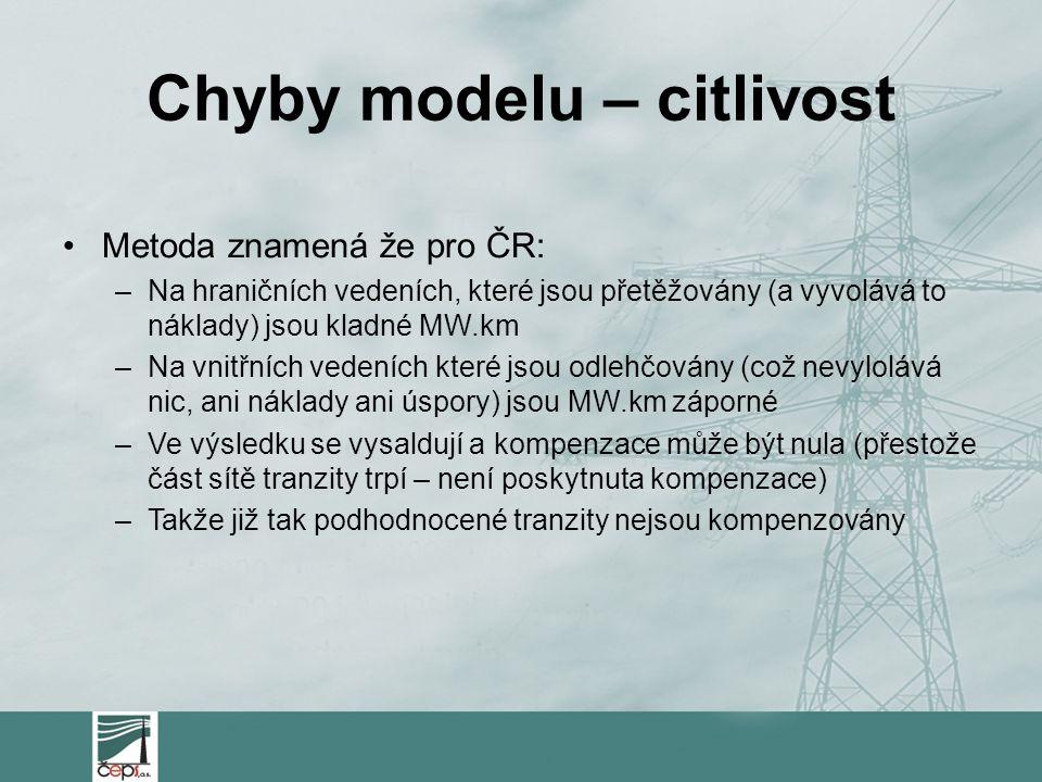 Chyby modelu – citlivost Metoda znamená že pro ČR: –Na hraničních vedeních, které jsou přetěžovány (a vyvolává to náklady) jsou kladné MW.km –Na vnitřních vedeních které jsou odlehčovány (což nevylolává nic, ani náklady ani úspory) jsou MW.km záporné –Ve výsledku se vysaldují a kompenzace může být nula (přestože část sítě tranzity trpí – není poskytnuta kompenzace) –Takže již tak podhodnocené tranzity nejsou kompenzovány