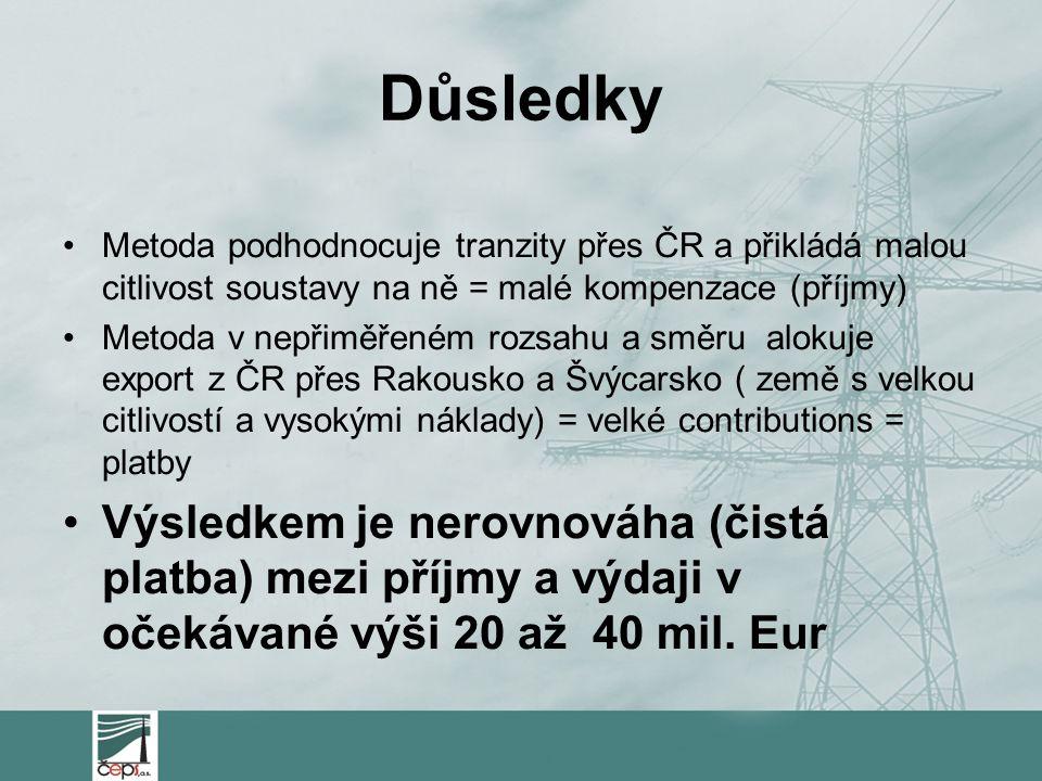 Důsledky Metoda podhodnocuje tranzity přes ČR a přikládá malou citlivost soustavy na ně = malé kompenzace (příjmy) Metoda v nepřiměřeném rozsahu a smě