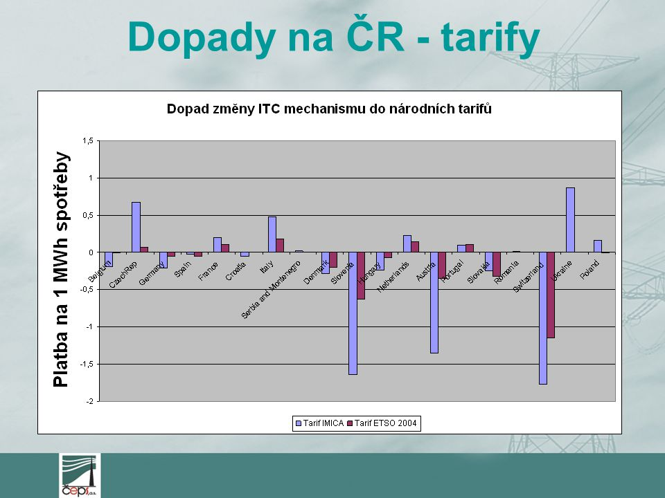 Dopady na ČR - tarify