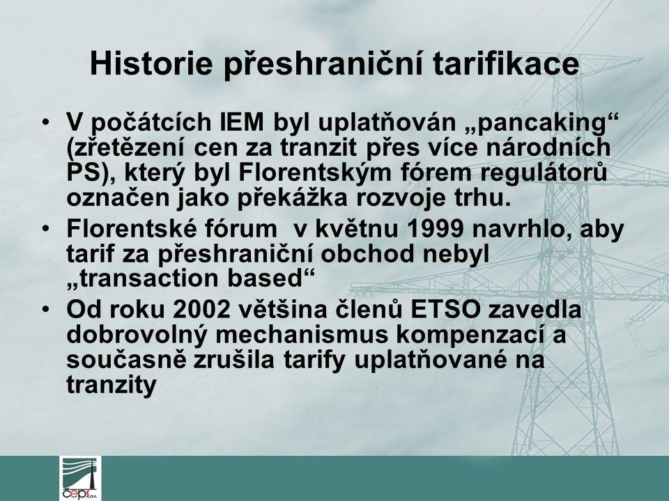 """Historie přeshraniční tarifikace V počátcích IEM byl uplatňován """"pancaking (zřetězení cen za tranzit přes více národních PS), který byl Florentským fórem regulátorů označen jako překážka rozvoje trhu."""