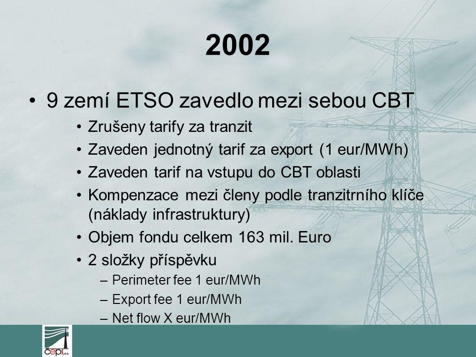 2002 9 zemí ETSO zavedlo mezi sebou CBT Zrušeny tarify za tranzit Zaveden jednotný tarif za export (1 eur/MWh) Zaveden tarif na vstupu do CBT oblasti Kompenzace mezi členy podle tranzitrního klíče (náklady infrastruktury) Objem fondu celkem 163 mil.