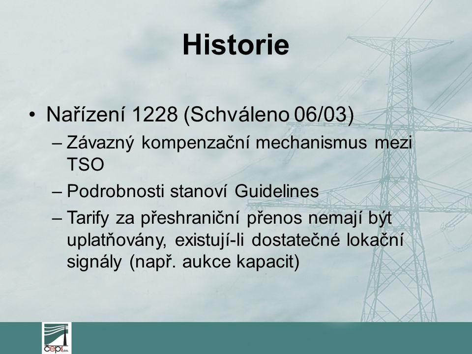Historie Nařízení 1228 (Schváleno 06/03) –Závazný kompenzační mechanismus mezi TSO –Podrobnosti stanoví Guidelines –Tarify za přeshraniční přenos nemají být uplatňovány, existují-li dostatečné lokační signály (např.