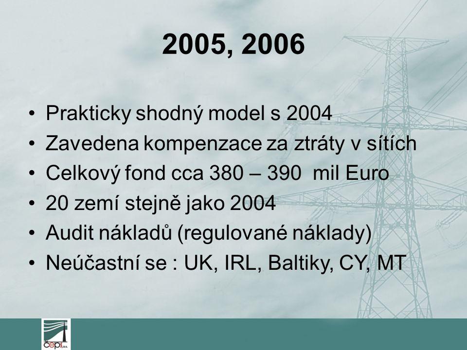 2005, 2006 Prakticky shodný model s 2004 Zavedena kompenzace za ztráty v sítích Celkový fond cca 380 – 390 mil Euro 20 zemí stejně jako 2004 Audit nákladů (regulované náklady) Neúčastní se : UK, IRL, Baltiky, CY, MT