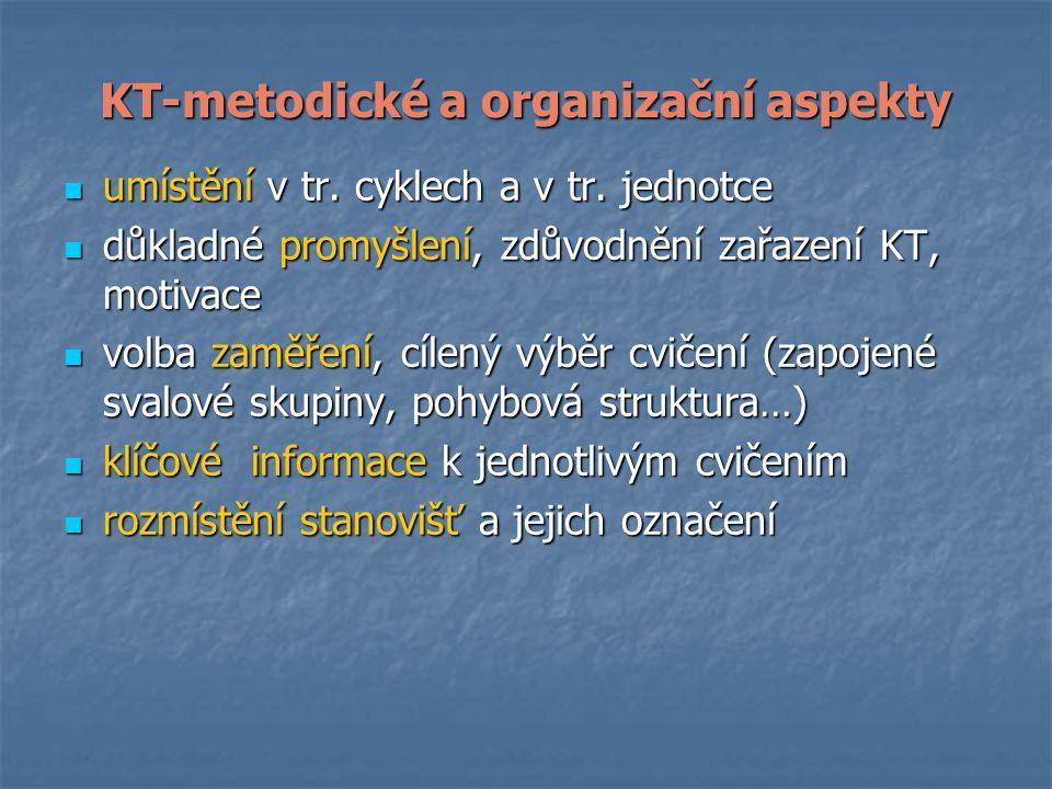 KT-metodické a organizační aspekty umístění v tr.cyklech a v tr.