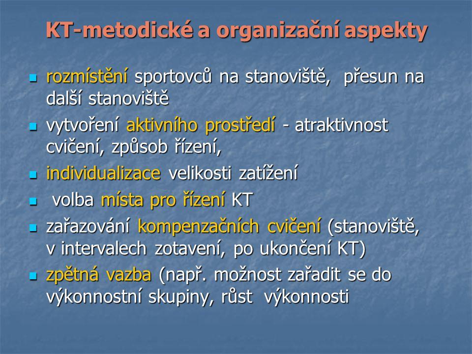 KT-metodické a organizační aspekty rozmístění sportovců na stanoviště, přesun na další stanoviště rozmístění sportovců na stanoviště, přesun na další stanoviště vytvoření aktivního prostředí - atraktivnost cvičení, způsob řízení, vytvoření aktivního prostředí - atraktivnost cvičení, způsob řízení, individualizace velikosti zatížení individualizace velikosti zatížení volba místa pro řízení KT volba místa pro řízení KT zařazování kompenzačních cvičení (stanoviště, v intervalech zotavení, po ukončení KT) zařazování kompenzačních cvičení (stanoviště, v intervalech zotavení, po ukončení KT) zpětná vazba (např.