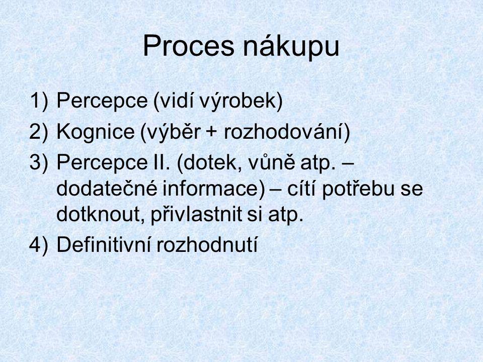 Proces nákupu 1)Percepce (vidí výrobek) 2)Kognice (výběr + rozhodování) 3)Percepce II.