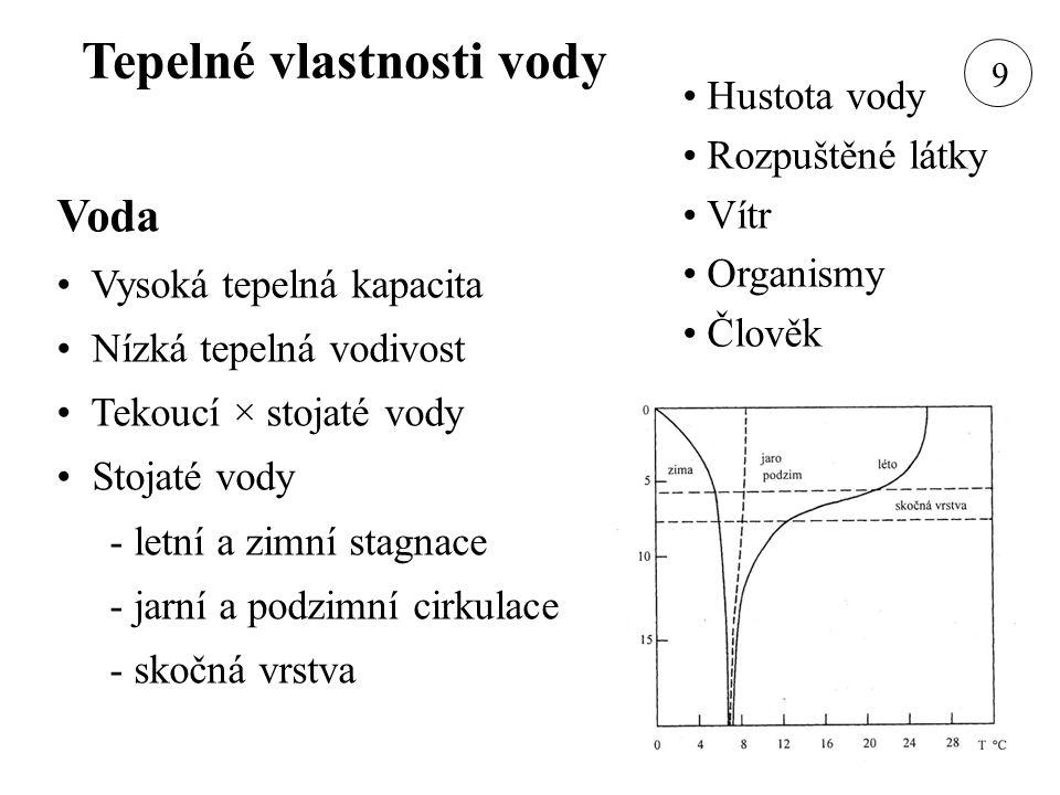 Vlhkost Zdroje vláhy Atmosférické srážky - vertikální (déšť, sníh) - horizontální (rosa, jinovatka) Přítok - povrchový - podzemní U nás 440 – 2000 mm Vlhkost absolutní relativní rosný bod Půdní voda - gravitační - podzemní - kapilární - adsorbční - vodní potenciál 10