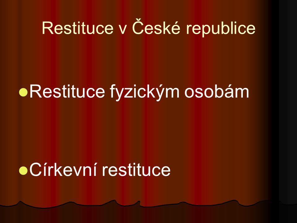 Restituce v České republice Restituce fyzickým osobám Církevní restituce