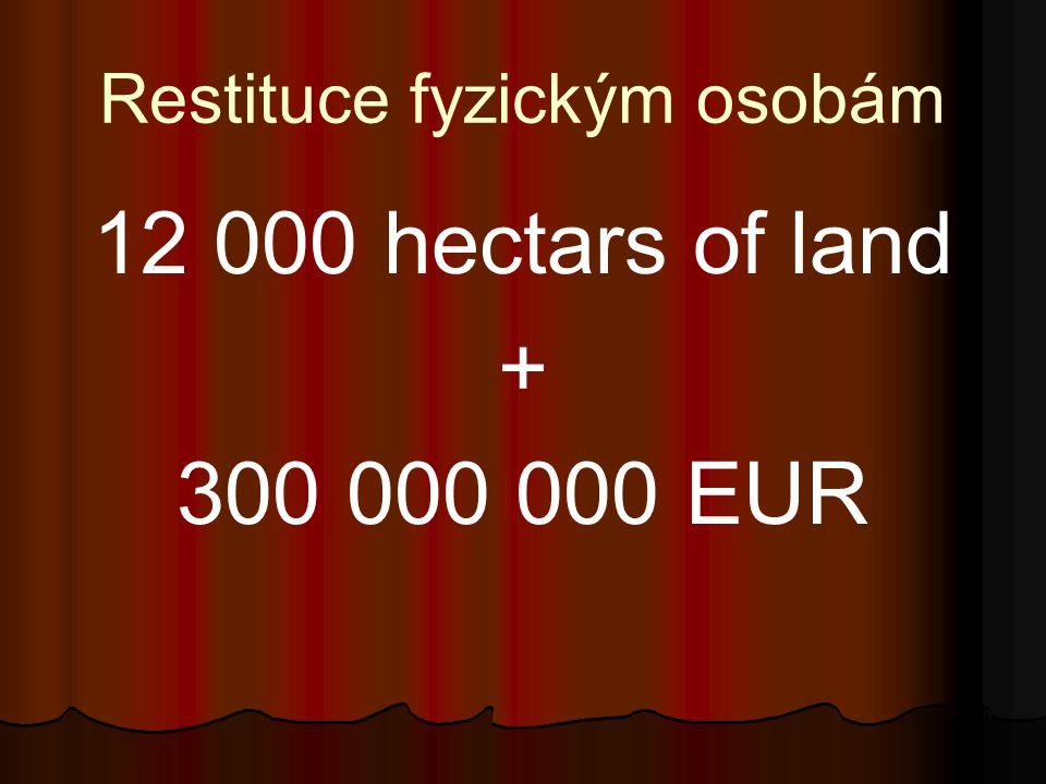 Restituce fyzickým osobám 12 000 hectars of land + 300 000 000 EUR