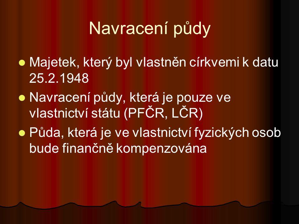 Navracení půdy Majetek, který byl vlastněn církvemi k datu 25.2.1948 Navracení půdy, která je pouze ve vlastnictví státu (PFČR, LČR) Půda, která je ve vlastnictví fyzických osob bude finančně kompenzována